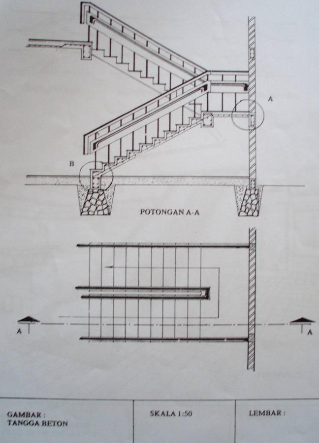 konstruksi tangga renungan